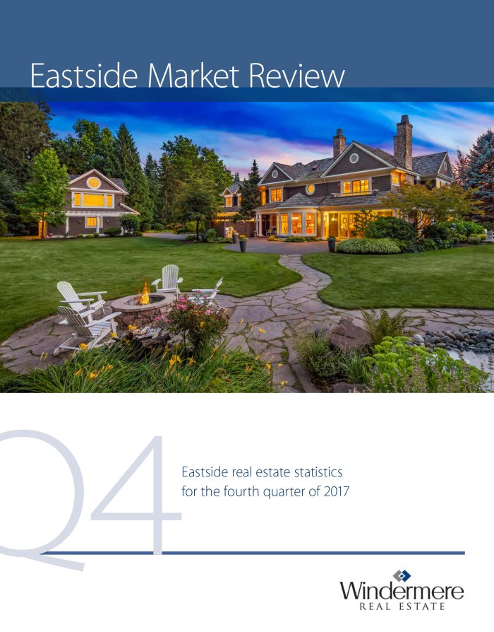Eastside Market Review Q4 2017