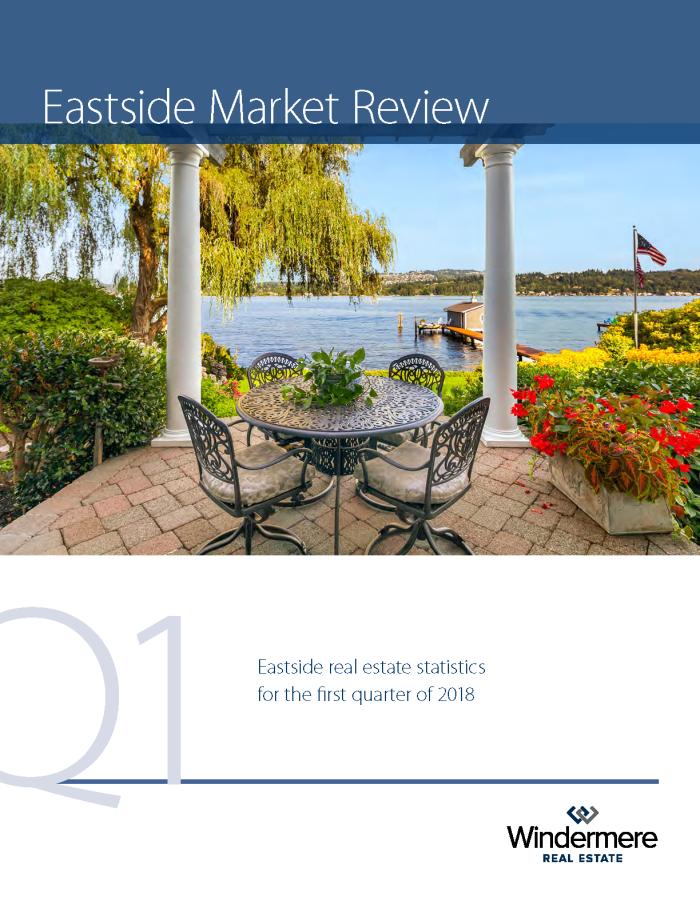 Eastside Market Review – First Quarter 2018