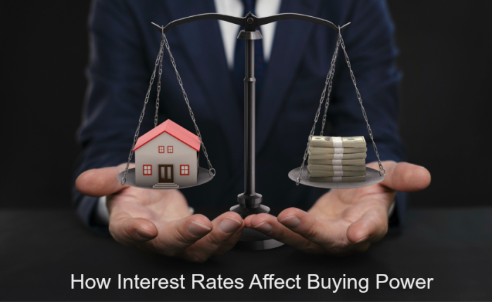 How Interest Rates Affect Buying Power