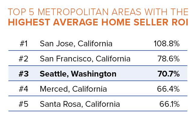 4418def09355f Continue reading Local Market Update – February 2019 →. January brought  more good news for homebuyers.